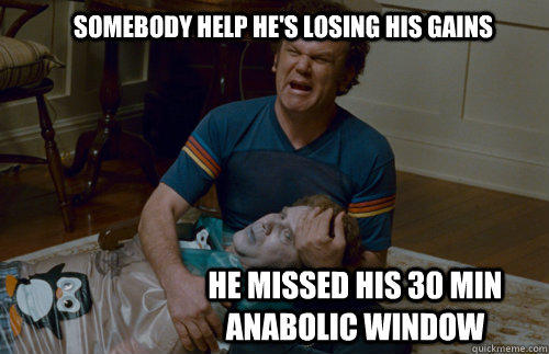 Anabolic Window